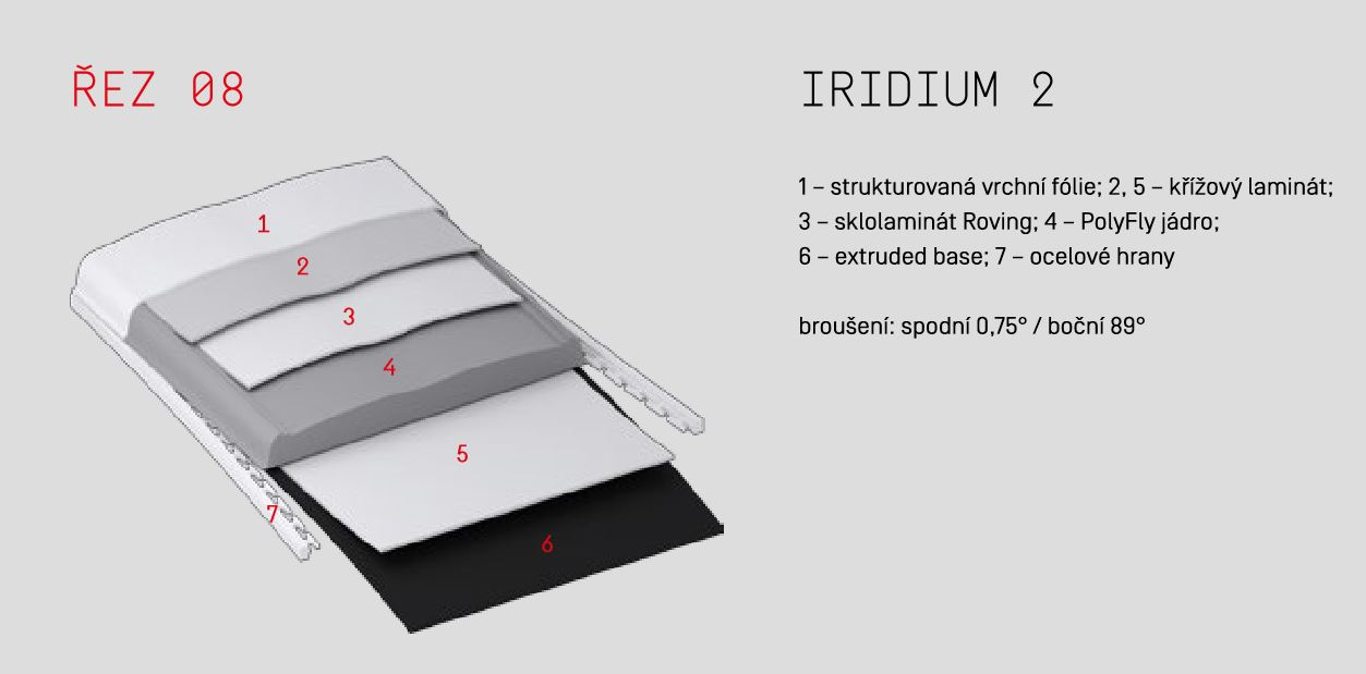 Iridium 2 - rez.JPG