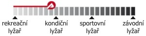 sporten lithium - určení lyžaře
