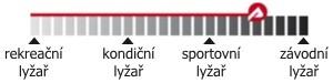 sporten sincro - určení lyžaře