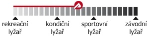 sporten stringer - určení lyžaře