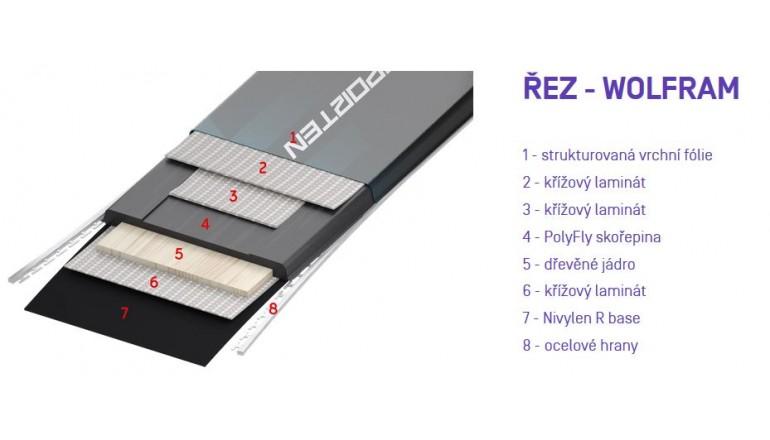 Českélyže.cz - detail